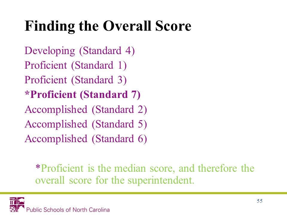 Finding the Overall Score Developing (Standard 4) Proficient (Standard 1) Proficient (Standard 3) *Proficient (Standard 7) Accomplished (Standard 2) A