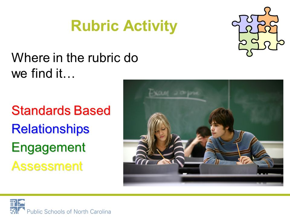 Rubric Activity Where in the rubric do we find it… Standards Based RelationshipsEngagementAssessment