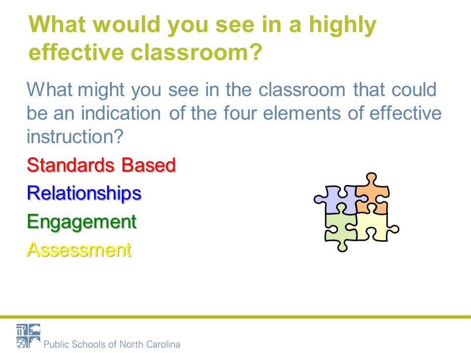 What would you see in a highly effective classroom? What might you see in the classroom that could be an indication of the four elements of effective