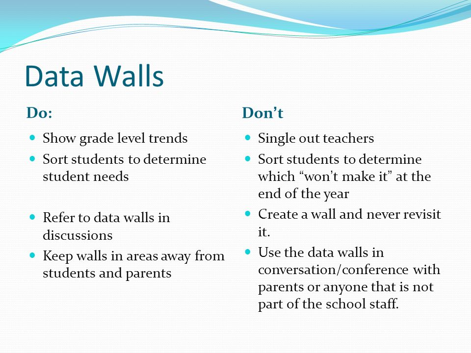 Data Walls Do: Dont Show grade level trends Sort students to determine student needs Refer to data walls in discussions Keep walls in areas away from students and parents Single out teachers Sort students to determine which wont make it at the end of the year Create a wall and never revisit it.