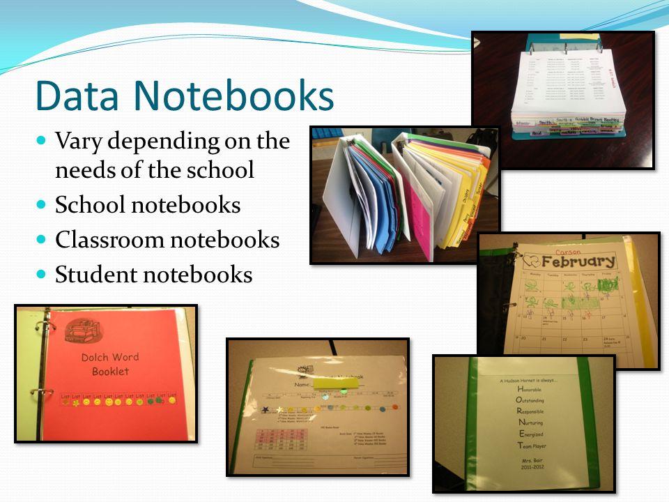 Data Notebooks Vary depending on the needs of the school School notebooks Classroom notebooks Student notebooks