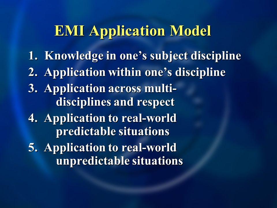 12345 Application Knowledge 1 2 3 4 5 6 EMI Framework