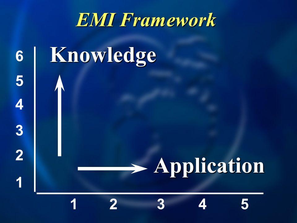 1 2 3 4 5 6 12345 A B D C EMI Framework Express probabilities as fractions, percents, or decimals.