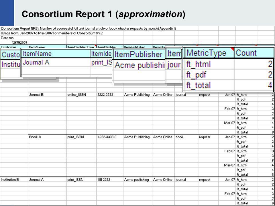 Consortium Report 1 (approximation)