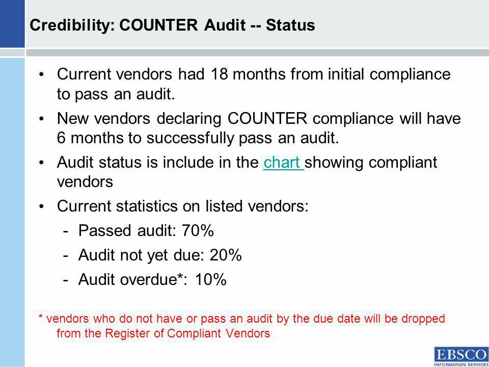 Credibility: COUNTER Audit -- Status Current vendors had 18 months from initial compliance to pass an audit.