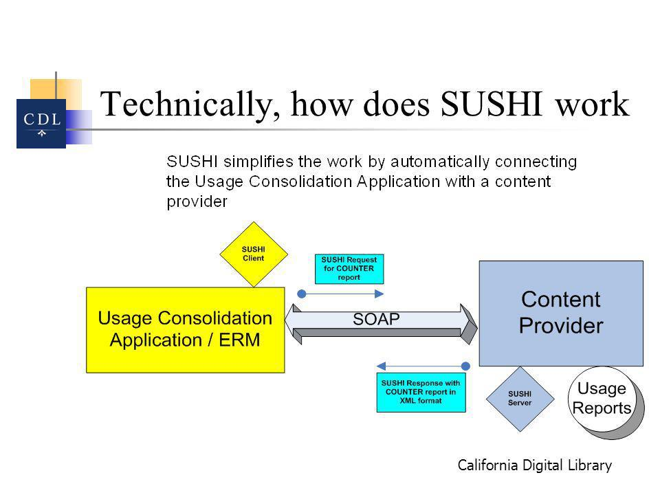 California Digital Library Technically, how does SUSHI work