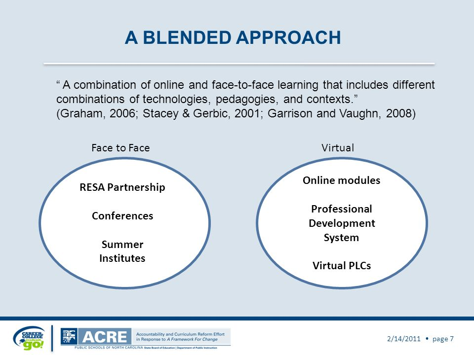 A BLENDED APPROACH 2/14/2011 page 7 A combination of online and face-to-face learning that includes different combinations of technologies, pedagogies