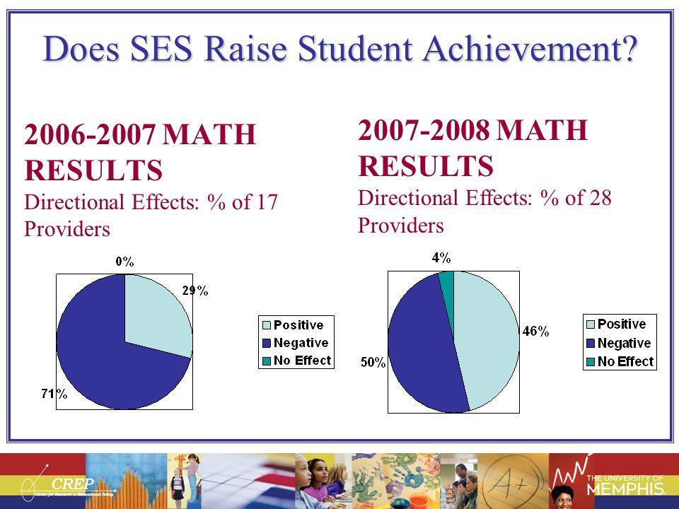 Does SES Raise Student Achievement.