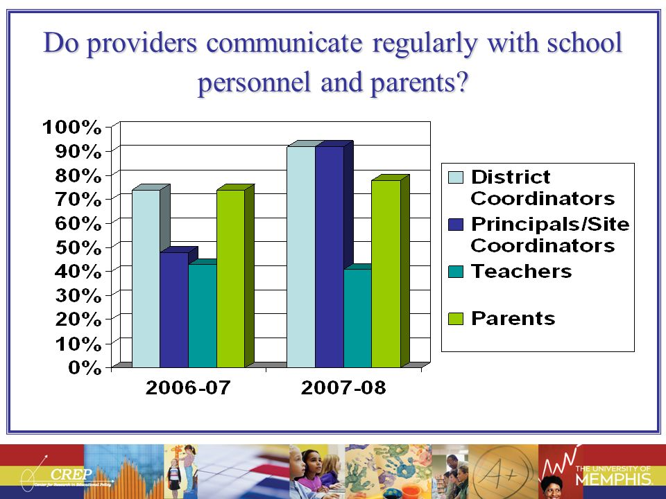 Do providers communicate regularly with school personnel and parents?