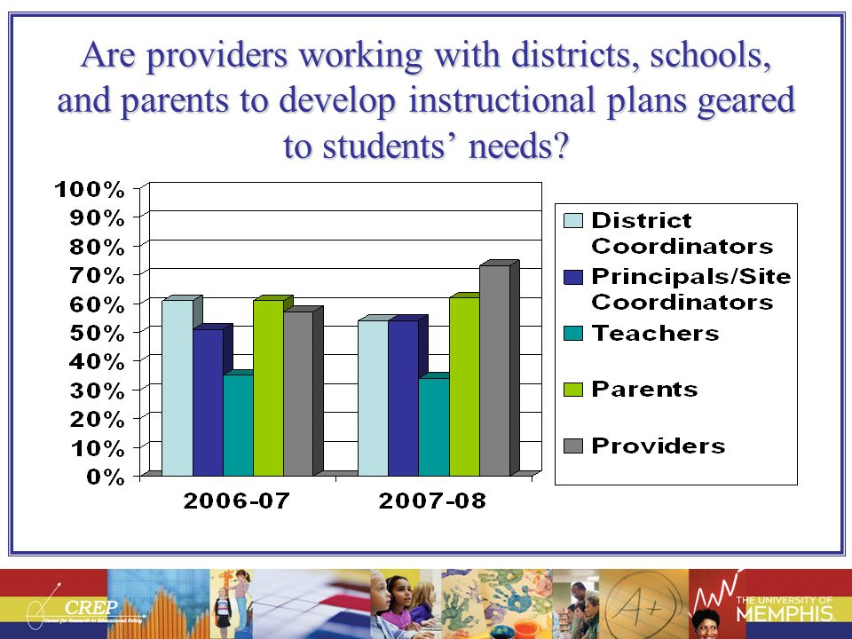 Are providers working with districts, schools, and parents to develop instructional plans geared to students needs?