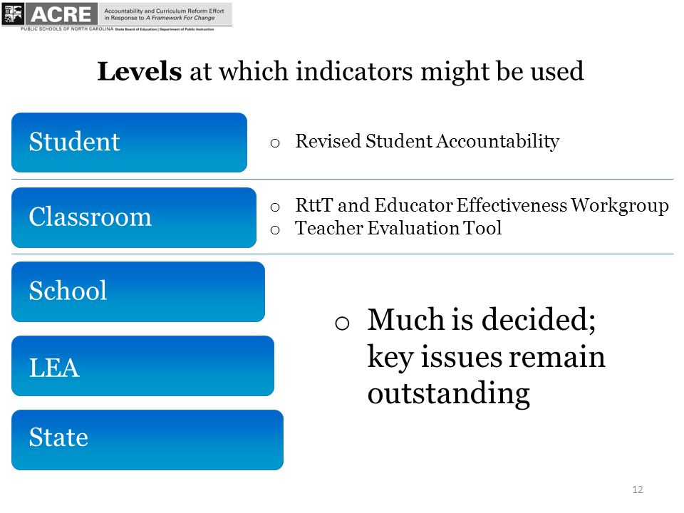 Levels at which indicators might be used State LEA School Classroom Student o Revised Student Accountability o RttT and Educator Effectiveness Workgroup o Teacher Evaluation Tool o Much is decided; key issues remain outstanding 12