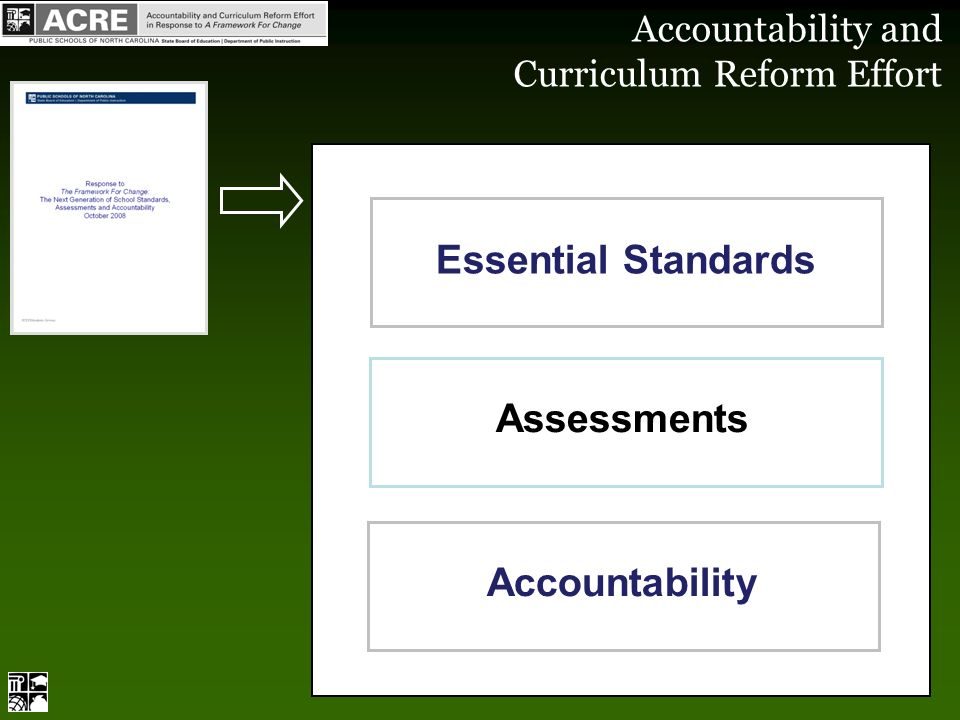 Essential Standards Assessments Accountability Accountability and Curriculum Reform Effort