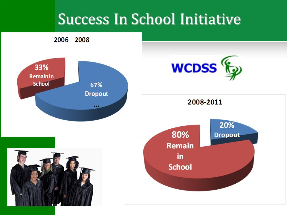 Success In School Initiative