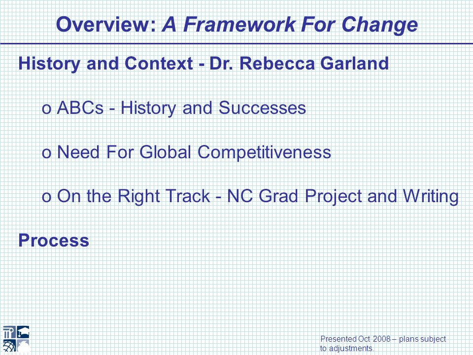 Overview: A Framework For Change History and Context - Dr. Rebecca Garland o ABCs - History and Successes o Need For Global Competitiveness o On the R