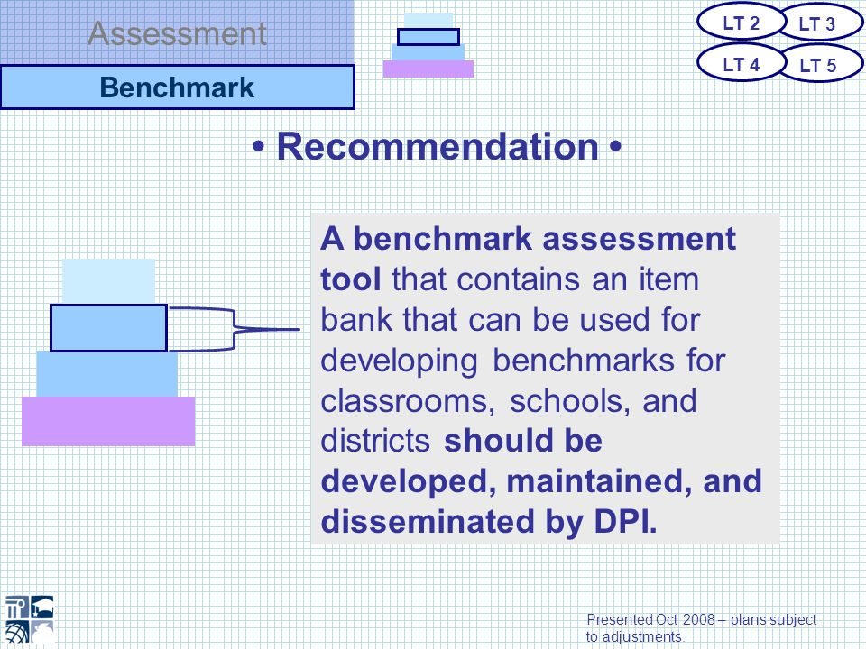 Assessment Recommendation A benchmark assessment tool that contains an item bank that can be used for developing benchmarks for classrooms, schools, a