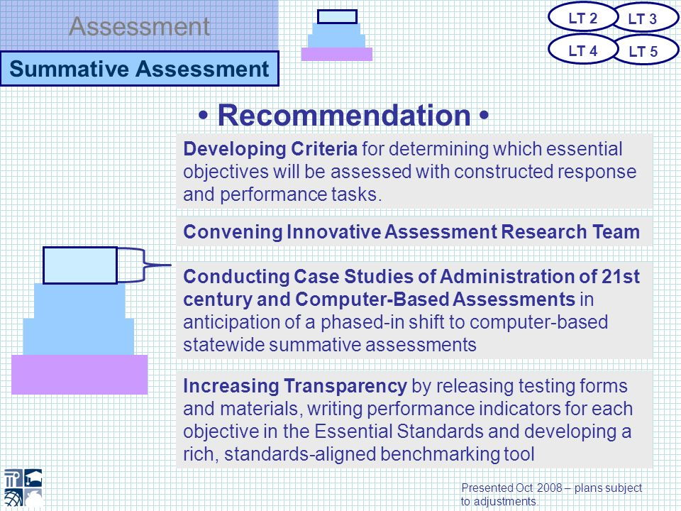 Assessment Summative Assessment Recommendation Developing Criteria for determining which essential objectives will be assessed with constructed respon