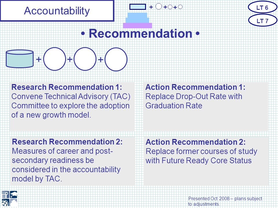 Recommendation Accountability + + + Research Recommendation 1: Convene Technical Advisory (TAC) Committee to explore the adoption of a new growth mode