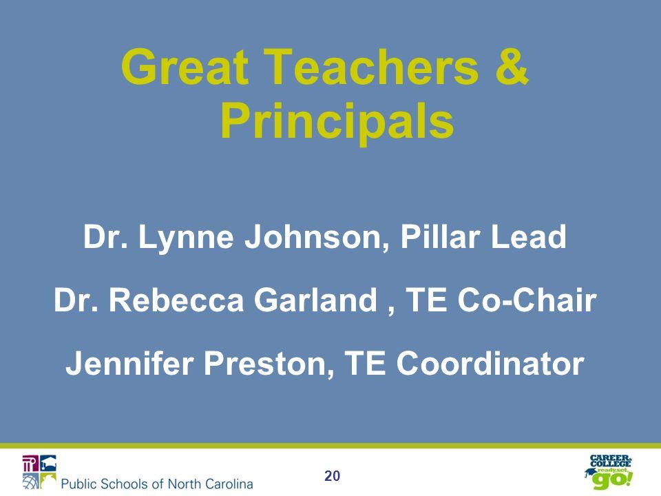 20 Great Teachers & Principals Dr. Lynne Johnson, Pillar Lead Dr. Rebecca Garland, TE Co-Chair Jennifer Preston, TE Coordinator