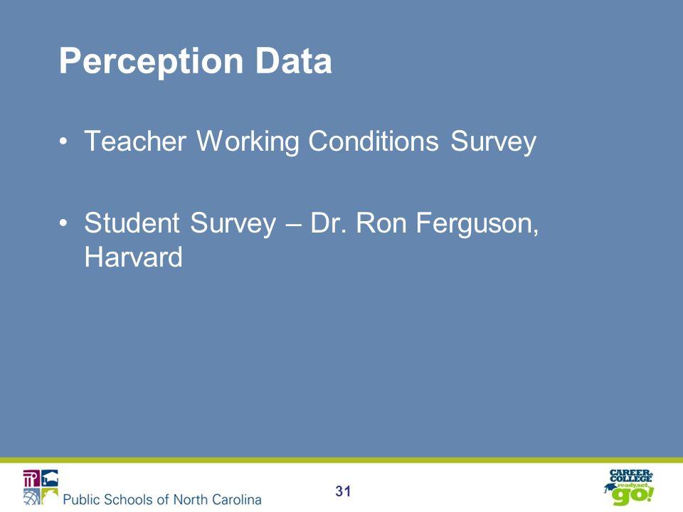 Perception Data Teacher Working Conditions Survey Student Survey – Dr. Ron Ferguson, Harvard 31