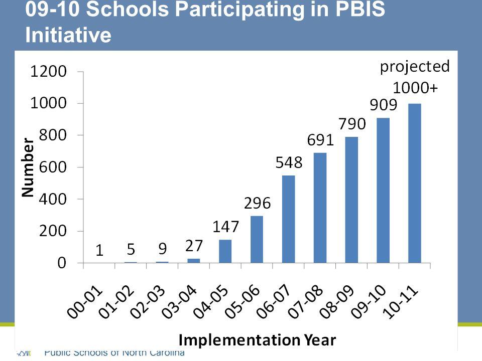 09-10 Schools Participating in PBIS Initiative