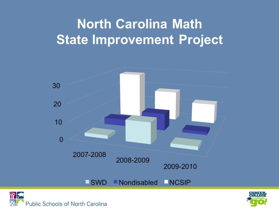 North Carolina Math State Improvement Project