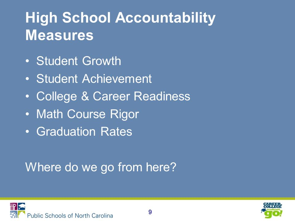 High School Accountability Measures Student Growth Student Achievement College & Career Readiness Math Course Rigor Graduation Rates Where do we go from here.