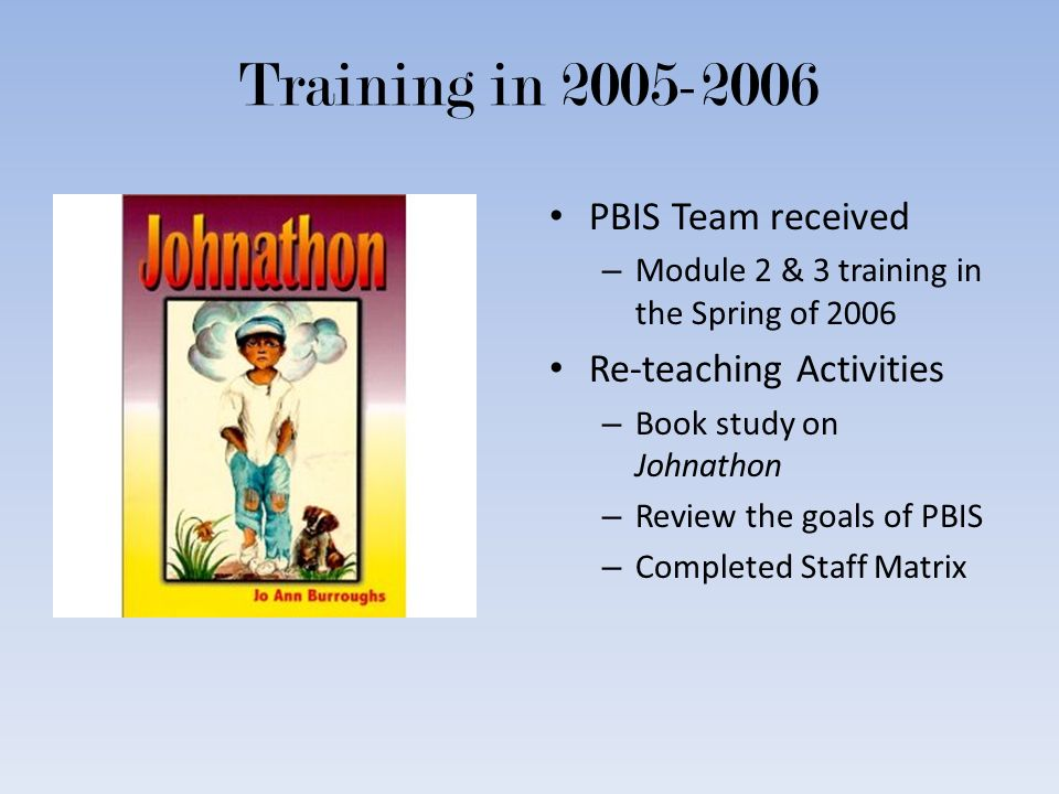 Training in 2005-2006 PBIS Team received – Module 2 & 3 training in the Spring of 2006 Re-teaching Activities – Book study on Johnathon – Review the g