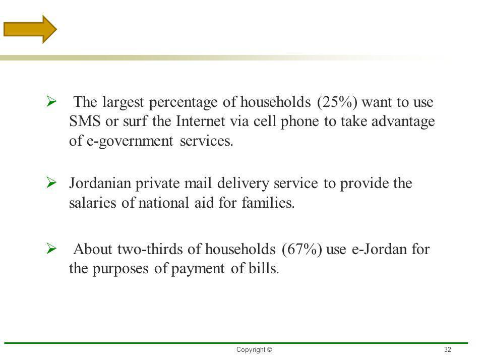 The largest percentage of households (25%) want to use SMS or surf the Internet via cell phone to take advantage of e-government services. Jordanian p