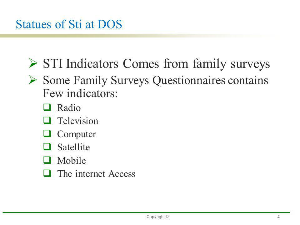Copyright ©35 The Results None specialized survey in STI in Jordan.