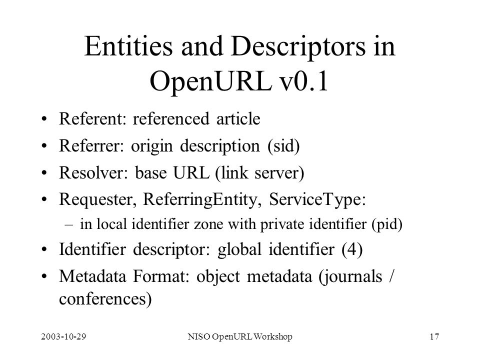 2003-10-29NISO OpenURL Workshop17 Entities and Descriptors in OpenURL v0.1 Referent: referenced article Referrer: origin description (sid) Resolver: base URL (link server) Requester, ReferringEntity, ServiceType: –in local identifier zone with private identifier (pid) Identifier descriptor: global identifier (4) Metadata Format: object metadata (journals / conferences)