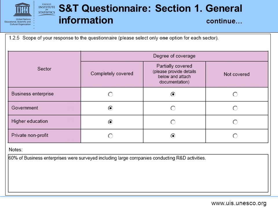 S&T Questionnaire: Section 1. General information continue…