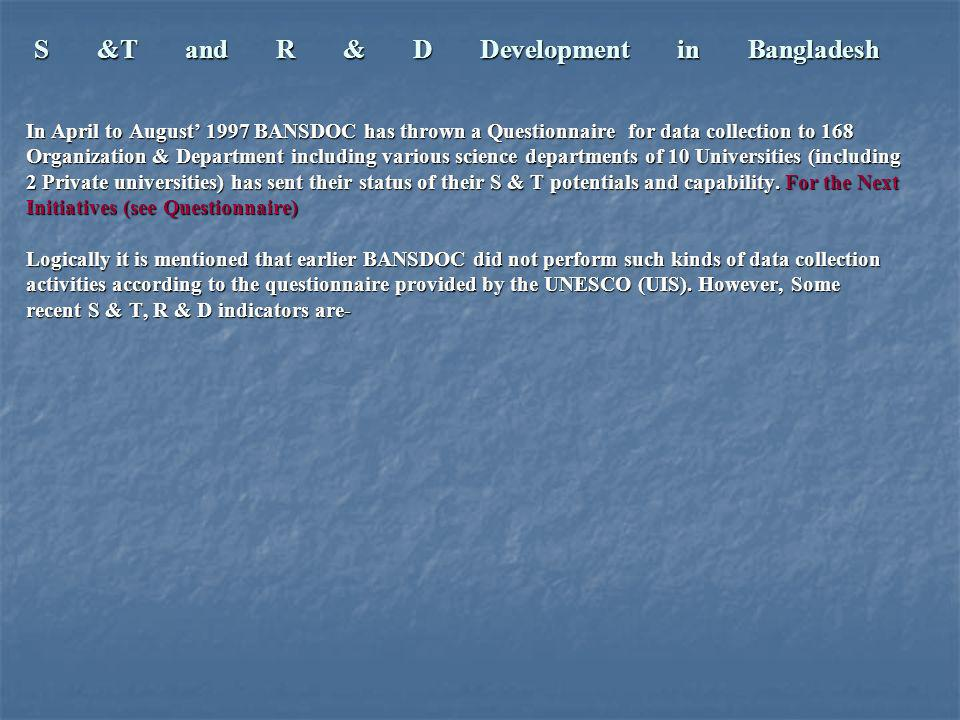 S &T and R & D Development in Bangladesh In April to August 1997 BANSDOC has thrown a Questionnaire for data collection to 168 Organization & Department including various science departments of 10 Universities (including 2 Private universities) has sent their status of their S & T potentials and capability.