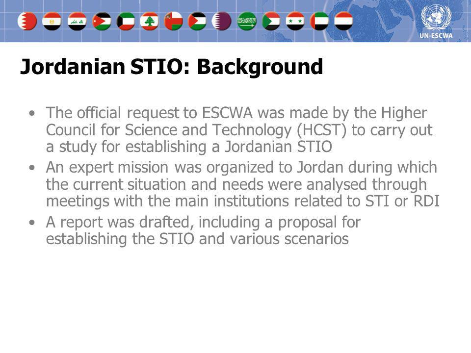 Jordanian STIO: Background The official request to ESCWA was made by the Higher Council for Science and Technology (HCST) to carry out a study for est