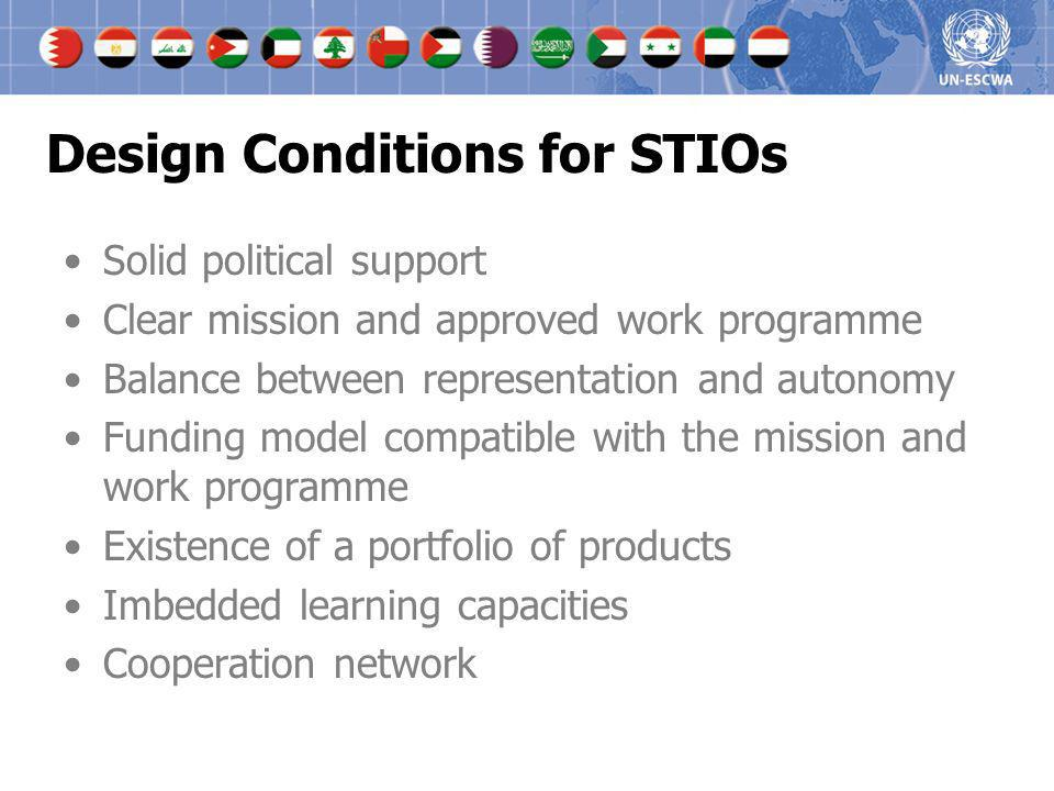 Design Conditions for STIOs Solid political support Clear mission and approved work programme Balance between representation and autonomy Funding mode
