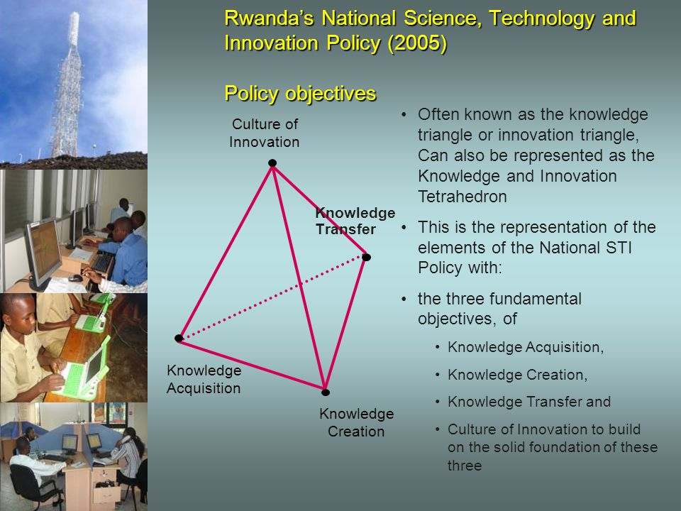 Rwandas National Science, Technology and Innovation Policy (2005) Policy objectives Knowledge Creation Knowledge Acquisition Culture of Innovation Oft