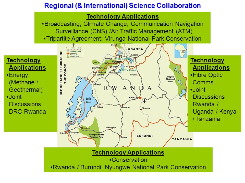 Technology Applications Energy (Methane / Geothermal) Joint Discussions DRC Rwanda Technology Applications Broadcasting, Climate Change, Communication