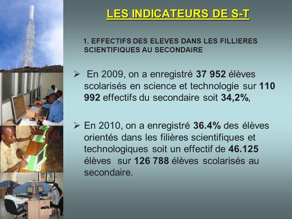 LES INDICATEURS DE S-T 1.