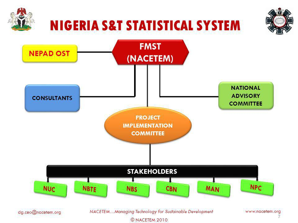dg.ceo@nacetem.org © NACETEM 2010 NACETEM…Managing Technology for Sustainable Development www.nacetem.org NIGERIA S&T STATISTICAL SYSTEM 7 STAKEHOLDERS NATIONAL ADVISORY COMMITTEE NEPAD OST PROJECT IMPLEMENTATION COMMITTEE FMST (NACETEM) FMST (NACETEM) CONSULTANTS