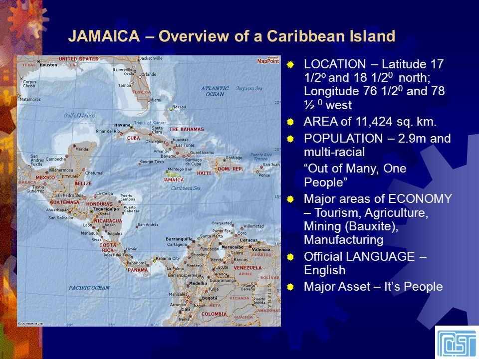 JAMAICA - Snapshots