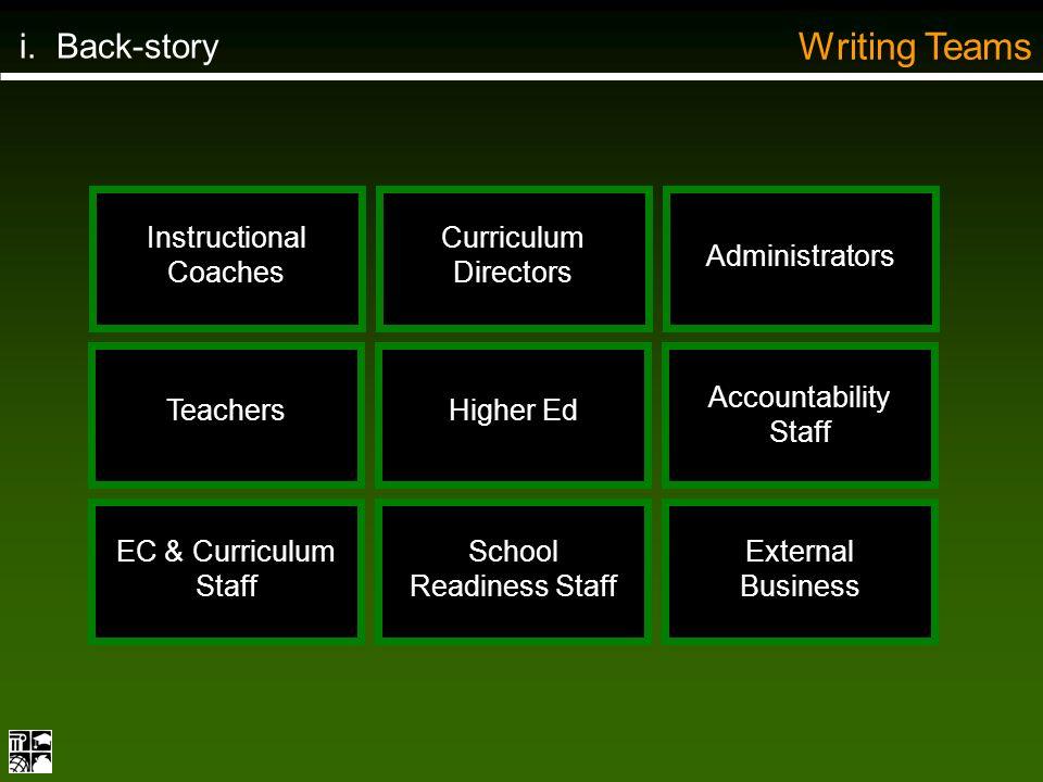 i. Back-story Writing Teams TeachersHigher Ed Accountability Staff EC & Curriculum Staff School Readiness Staff External Business Instructional Coache