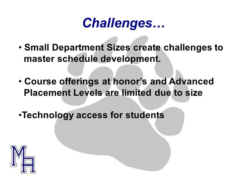 Challenges… Small Department Sizes create challenges to master schedule development.
