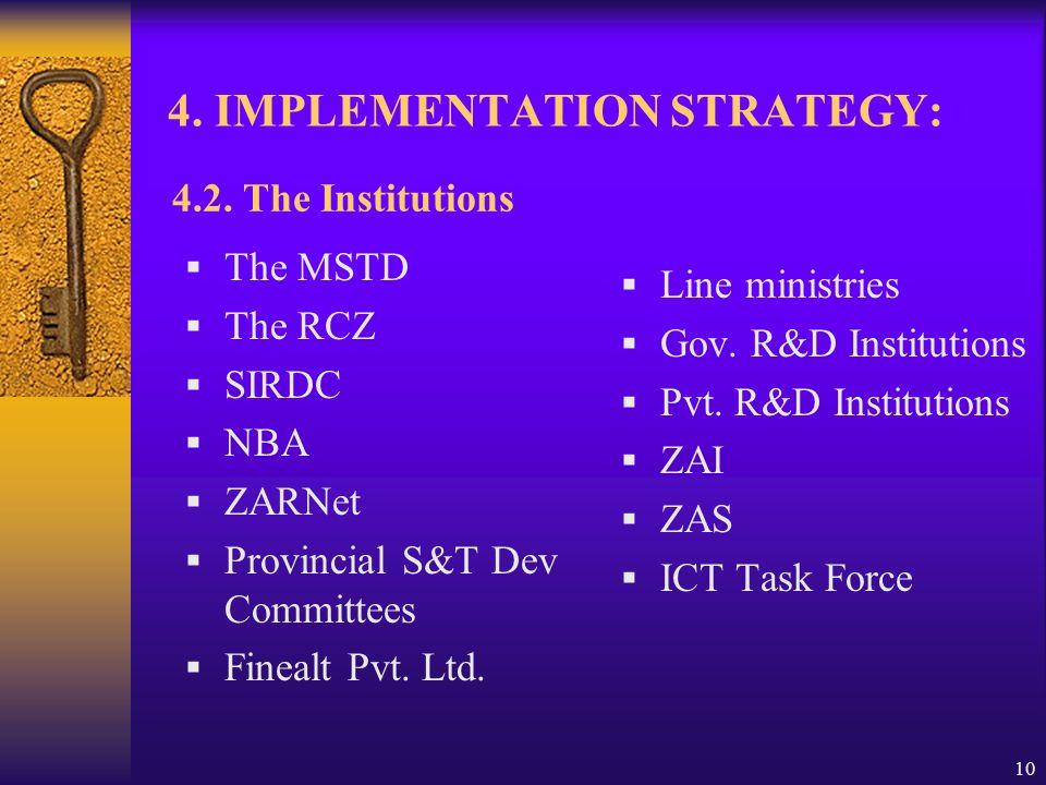 10 4. IMPLEMENTATION STRATEGY: The MSTD The RCZ SIRDC NBA ZARNet Provincial S&T Dev Committees Finealt Pvt. Ltd. Line ministries Gov. R&D Institutions