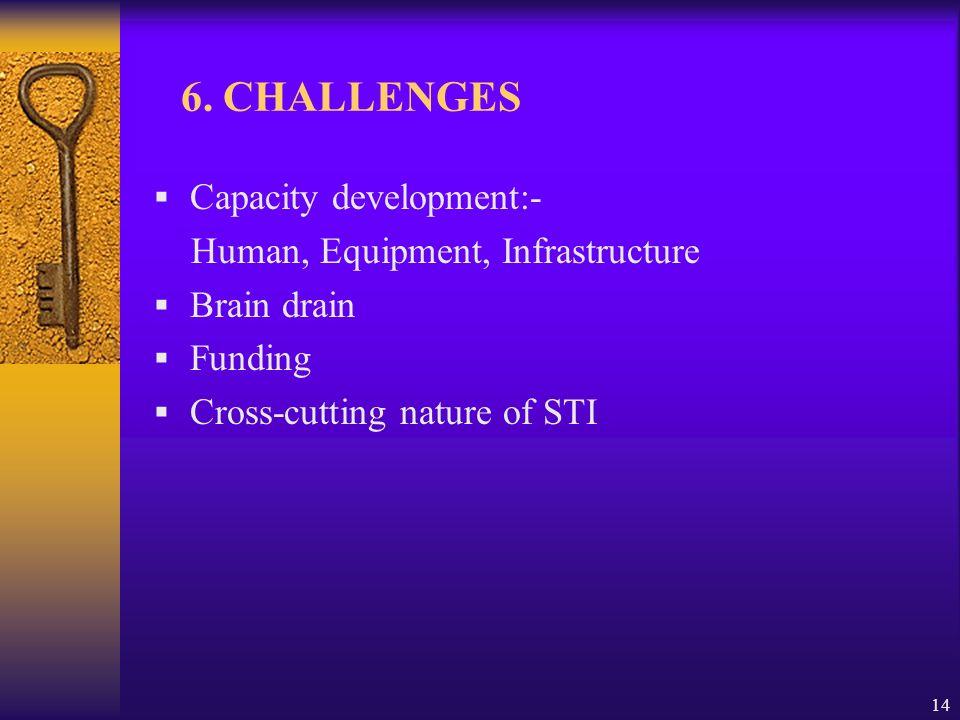 14 6. CHALLENGES Capacity development:- Human, Equipment, Infrastructure Brain drain Funding Cross-cutting nature of STI