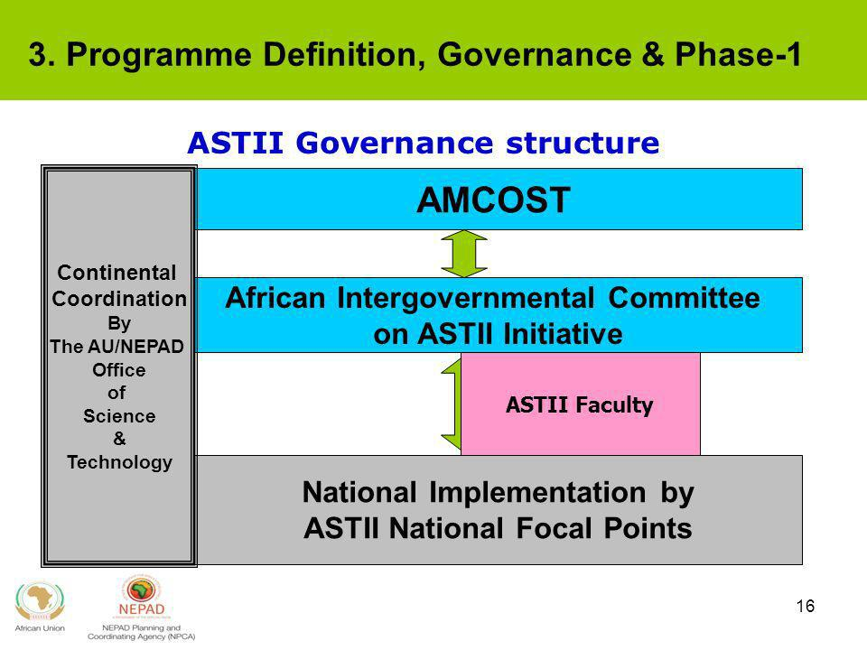 16 AMCOST African Intergovernmental Committee on ASTII Initiative National Implementation by ASTII National Focal Points Continental Coordination By T