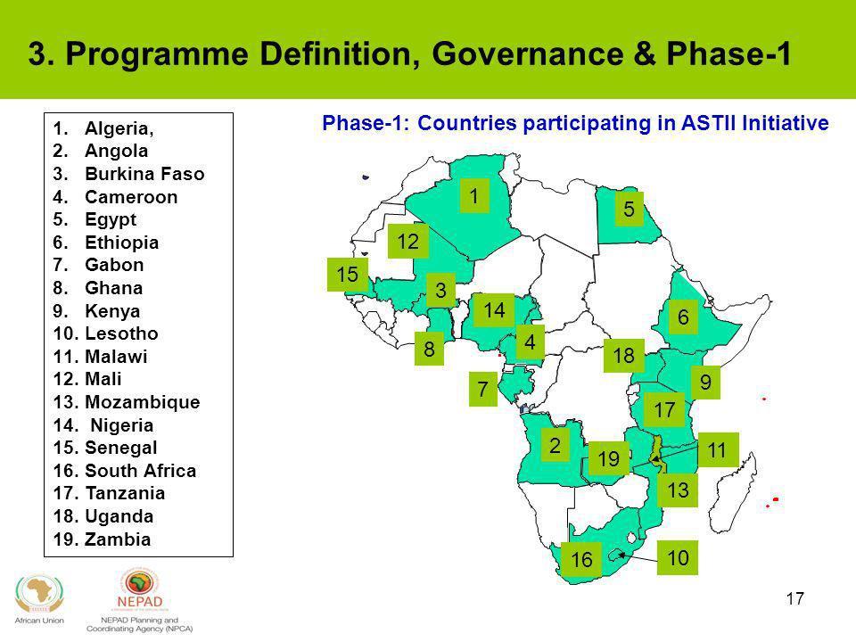 17 1.Algeria, 2.Angola 3.Burkina Faso 4.Cameroon 5.Egypt 6.Ethiopia 7.Gabon 8.Ghana 9.Kenya 10.Lesotho 11.Malawi 12.Mali 13.Mozambique 14. Nigeria 15.