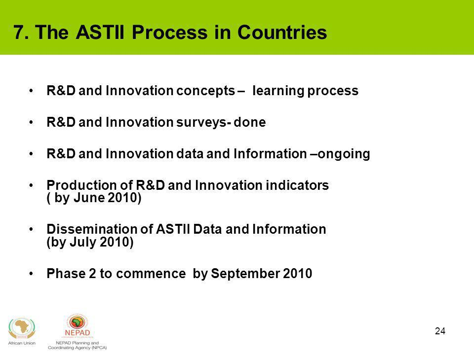 24 7. The ASTII Process in Countries R&D and Innovation concepts – learning process R&D and Innovation surveys- done R&D and Innovation data and Infor
