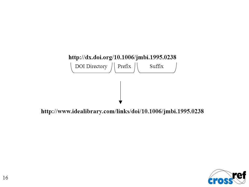 16   DOI Directory Prefix Suffix