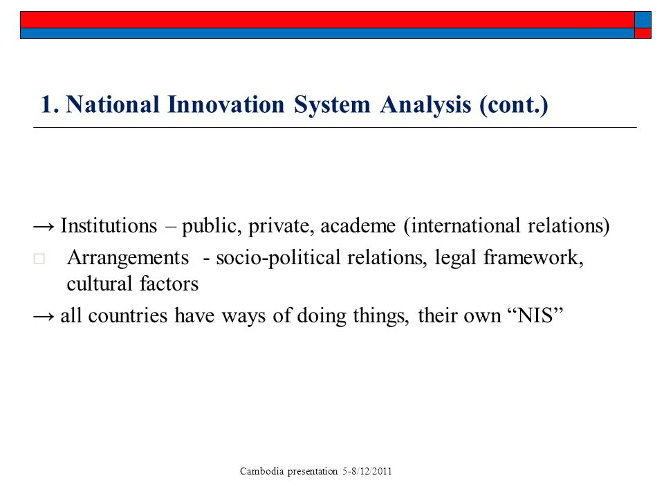 Cambodia presentation 5-8/12/2011 1. National Innovation System Analysis (cont.) Institutions – public, private, academe (international relations) Arr