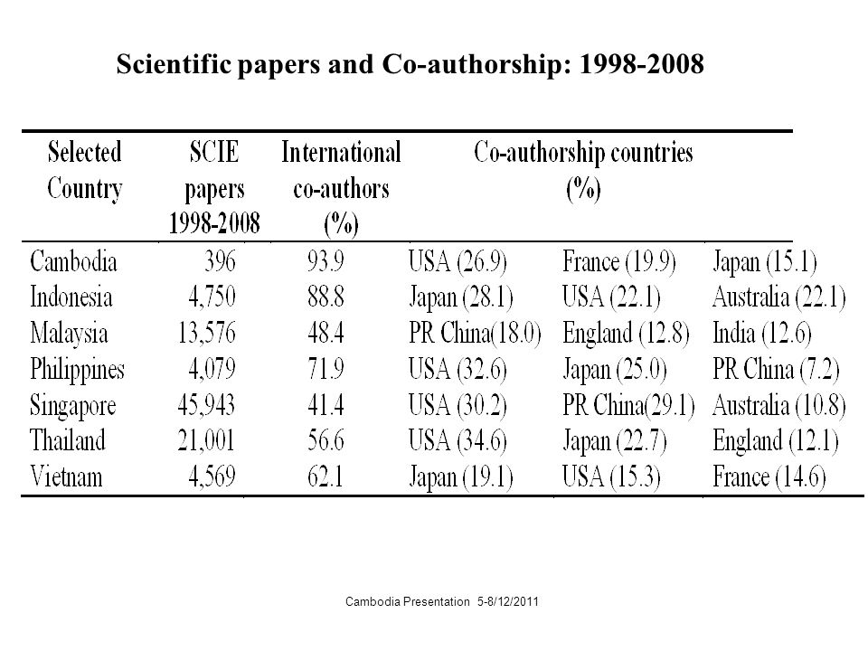 Cambodia Presentation 5-8/12/2011 Scientific papers and Co-authorship: