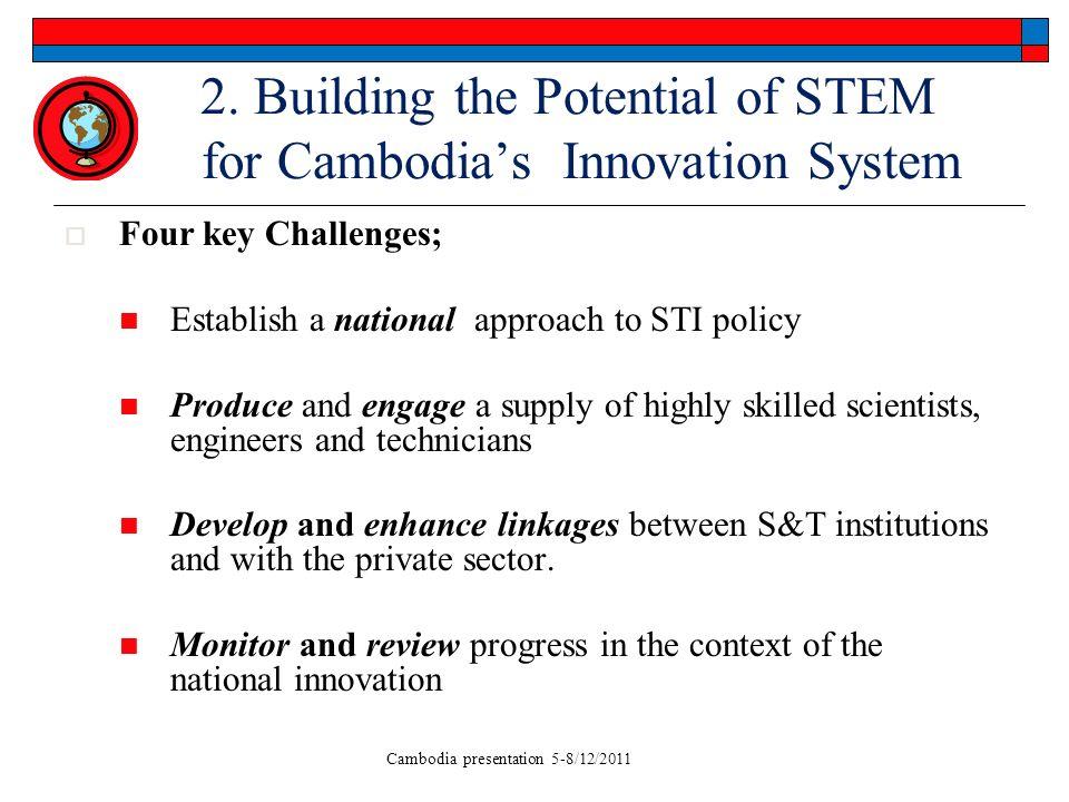 Cambodia presentation 5-8/12/2011 2.